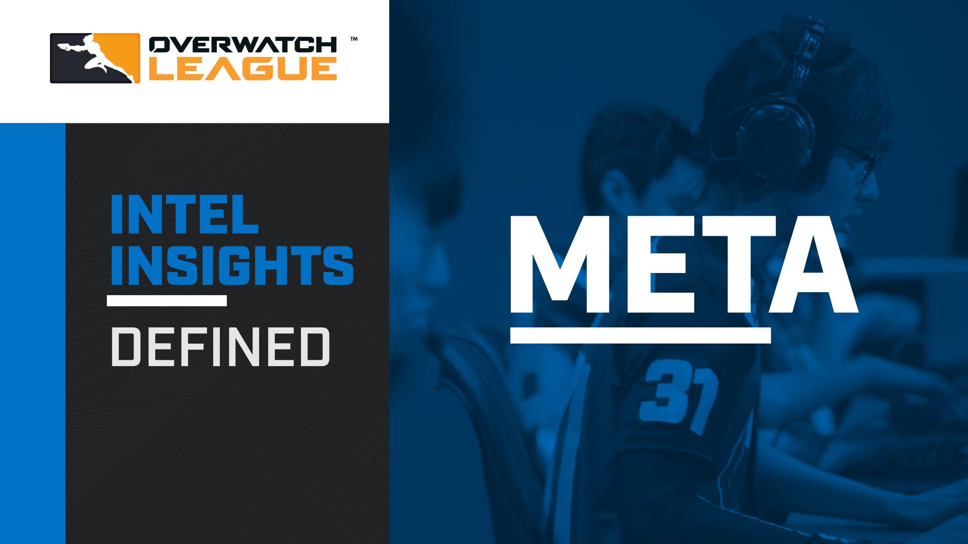 Defined: Meta