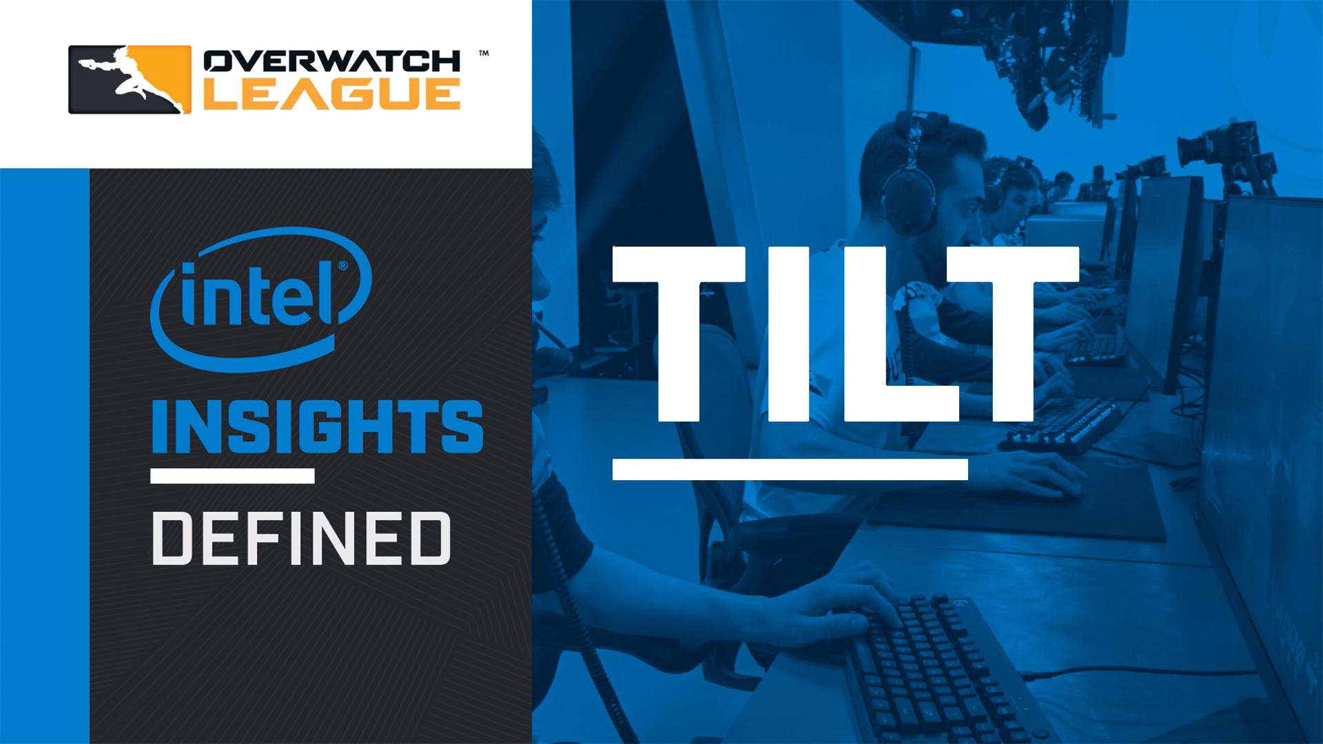 Defined: Tilt